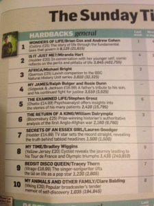Sunday Times Best Sellers